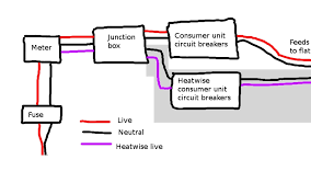 economy 7 meter wiring diagram economy 7 wiring consumer unit with