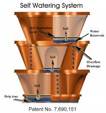 How To Make A Self Watering Planter by Nancy Jane 12