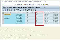 sales order table in sap due to deleted sales order line items and archived sales order is