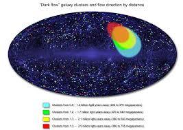 Map Of Universe Nasa Mysterious Cosmic U0027dark Flow U0027 Tracked Deeper Into Universe