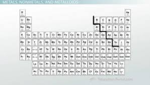 Metalloids On The Periodic Table The Periodic Table Properties Of Groups And Periods
