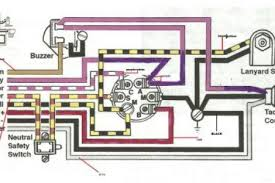 tahoe boat wiring diagram wiring diagram simonand