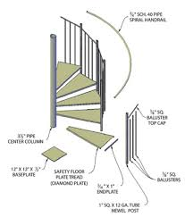 How To Make A Banister For Stairs How To Build A Spiral Staircase Extreme How To