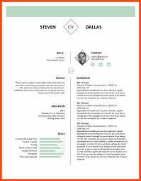 Single Page Resume Template One Page Resume Templatebillybullock 76 Responsive Cv Websites