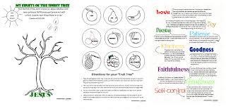 fruit of the spirit printable cornerstones for parents