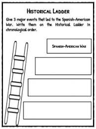 spanish american war facts worksheets u0026 key events for kids