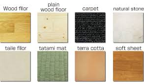 Types Of Flooring Materials Beautiful Types Of Flooring Materials With Types Of Materials For
