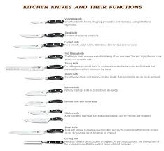 Types Of Kitchen Knives And Their Uses Kitchen Utensils And Their Uses Different Types Of Knives An