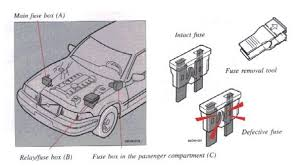 1998 volvo s90 fuse box 1998 wiring diagrams instruction