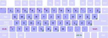 us international keyboard layout pound sign how to write euro sign on us keyboard