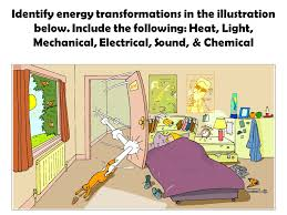 identify all the forms of energy you see in the picture below
