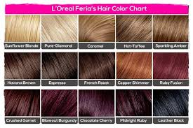 Light Burgundy Hair Hair Extension Colours For Lighter Skin Tones Q U0026a