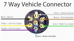 boat trailer wiring diagram 4 pin youtube beautiful ansis me