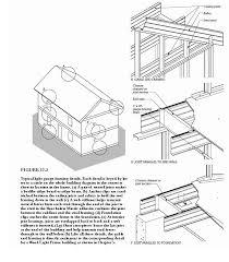 design of light gauge steel structures pdf 131 best assembly images on pinterest pdf building and construction