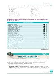 Top Hotelaria e hospitalidade #AL46