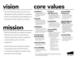 Mission Statement For Resume Best 25 Good Resume Objectives Ideas On Pinterest Good Resume