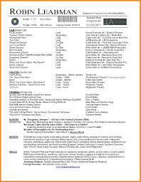 Uncc Resume Builder 100 Uark Resume Builder Resume Downloads Free Resume Example