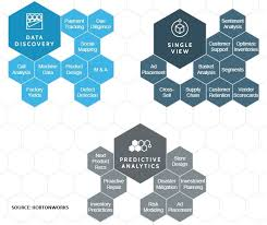 pattern analysis hadoop hadoop progress report 3 emerging use cases data to decisions