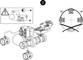 belimo energy valve