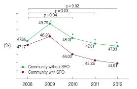 bureau de change chs elys s horaires the effect of community level smoke free ordinances on rates