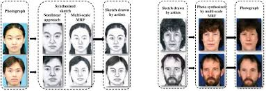 a survey on heterogeneous face recognition sketch infra red 3d