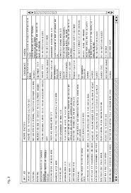 patent us20130191300 safety management system for mandatory job