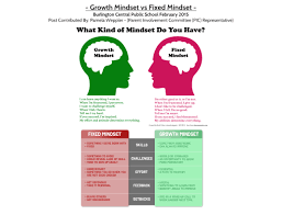 6 ways businesses can adopt a growth mindset culture