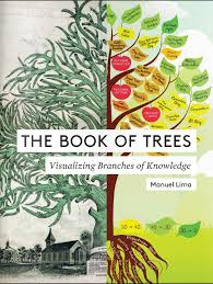 why do we to organise knowledge into trees scientist