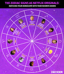 the zodiac signs as netflix originals matching your horoscope