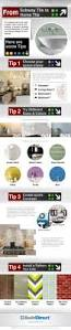 how to choose subway tile for your home infographic