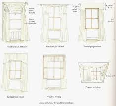 standard window sizing to
