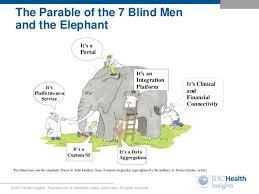 Blind Men And The Elephant Poem Iht2 Health It Summit Boston 2013 U2013 Scott Lundstrom Group Vice Presi U2026