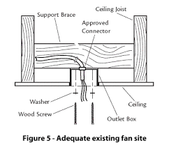 ceiling fan electrical box adapter hunter fans how to install your ceiling fan cpo hunter