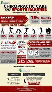 Chiropractor Duties 66 Best Athletes Sports U0026 Chiropractic Images On Pinterest