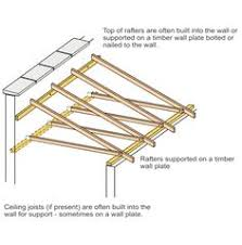 how to build a lean to adding a lean to roof to an existing