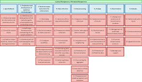 statistics croatia use of gsbpm generic statistical business
