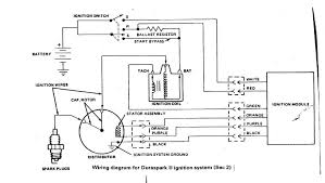 revtech ignition module wiring diagram revtech wiring diagrams