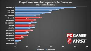pubg optimization best pubg settings recommended tweaks and gpus for best fps pc