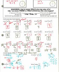 Linear Programming Word Problems Worksheet Graphing U2013 Insert Clever Math Pun Here