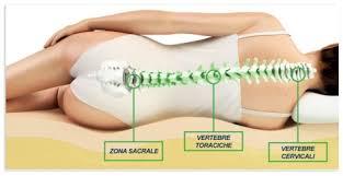 miglior materasso per la schiena materasso in o materasso di nuova concezione italiana