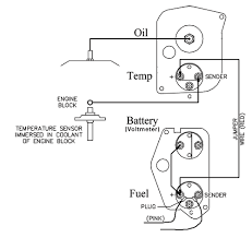 shiftworks gauges conversion kit wiring diagram