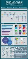 Example Of Creative Resume by 30 Examples Of Creative Graphic Design Resumes Infographics