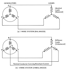 electrical motor connection notes articles wiring diagram components