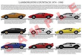 lamborghini car posters lamborghini car posters