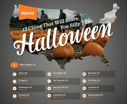 13 cities that will scare you silly this halloween redfin