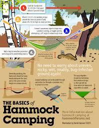 hammock camping basics the ultimate hang
