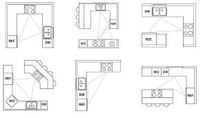 Home Layout Design Tips 8 Modular Kitchen Design Tips For First Timers Homelane