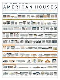 house styles of america architecture pinterest america