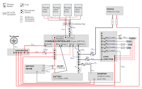 grid solar system wiring diagram sizing ripping power with pv pv