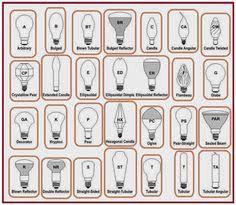 light bulb base sizes light bulb base sizes light bulb size chart misure ergonomiche